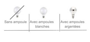 options ampoules