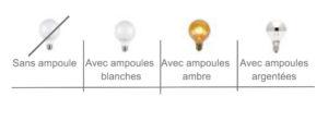choix ampoules art et decors